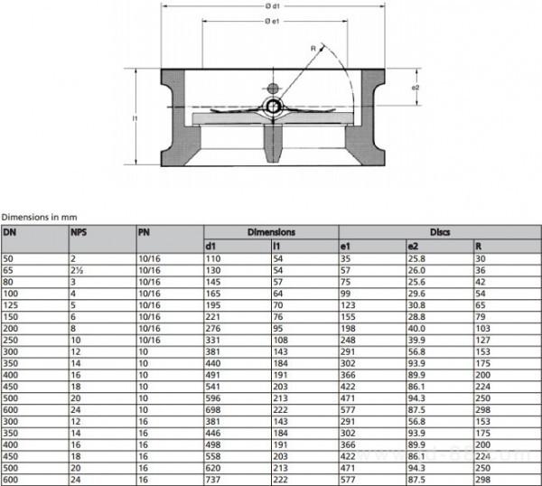 凯士比boa-r对夹式止回阀的规格参数图片